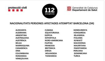 Photo of لائحة.. مغربي/ مغربية على الأقل ضمن ضحايا اعتداءي برشلونة