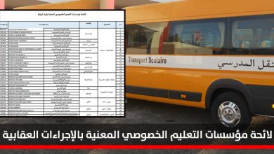 Photo of رسميا .. لائحة المؤسسات التعليمية المعنية بالإجراءات العقابية