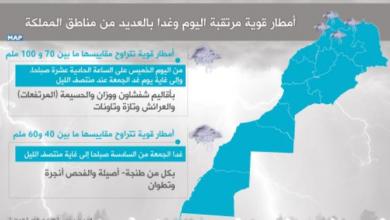 Photo of نشرة خاصة: أمطار قوية مرتقبة بالعديد من مناطق المملكة