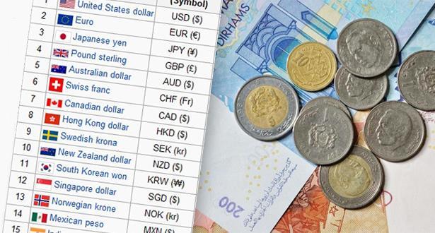 أسعار صرف العملات الأجنبية مقابل الدرهم الثلاثاء 17 يوليوز