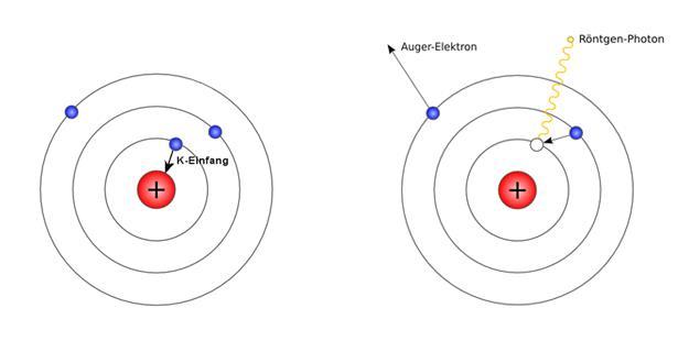 عالم صيني يخترع أداة جديدة لقياس سلوك الإلكترونات