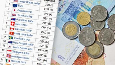 Photo of الإثنين 17 شتتبر: ثمن صرف العملات الأجنبية مقابل الدرهم