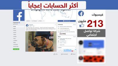 Photo of الحسابات الأكثر متابعة على فيسبوك في 2018