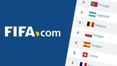 Photo of تصنيف الفيفا.. المغرب يفقد رتبتين ويحتل بذلك المركز الـ 45 عالميا
