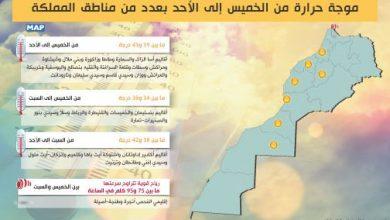 Photo of موجة حرارة من الخميس إلى الأحد بعدد من مناطق المملكة