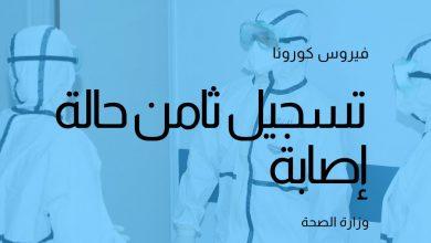Photo of المغرب: تسجيل ثامن حالة إصابة بفيروس كورونا
