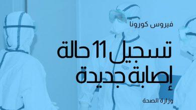 Photo of المغرب: تفاصيل ال-11 حالة الجديدة المصابة بفيروس كورونا