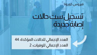 Photo of عاجل: المغرب يعلن عن تسجيل ست حالات إصابة جديدة بكورونا