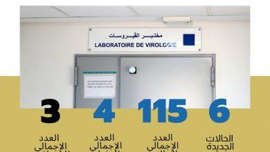 Photo of وباء كورونا: تفاصيل حول آخر حصيلة مسجلة بالمغرب