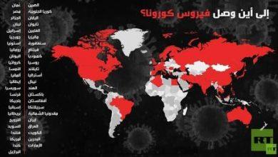 Photo of بالأرقام: إلى أين وصل فيروس كورونا عبر العالم من حيث الوفيات والإصابات