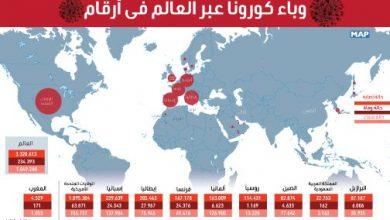 Photo of جائحة كورونا عبر العالم في أرقام