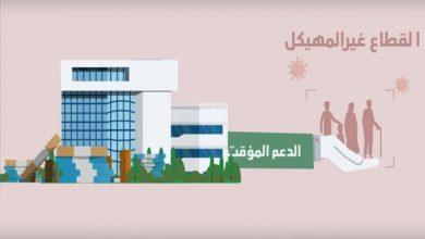 Photo of النقاط ال5 لمساطر وشروط الاستفادة من الدفعة 3 من دعم الأسر العاملة بالقطاع غير المهيكل