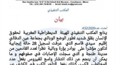 Photo of هيئة حقوقية تدق ناقوس خطر انتشار وباء كورونا بعين الدفالي بسيدي قاسم
