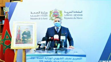 Photo of الخطوط العريضة للحصيلة نصف الشهرية المرتبطة بالوضعية الوبائية بالمغرب (+ فيديو)