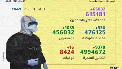 Photo of حصيلة الحالة الوبائية بالمغرب خلال ال24 ساعة وعدد المستفيدين من التلقيح