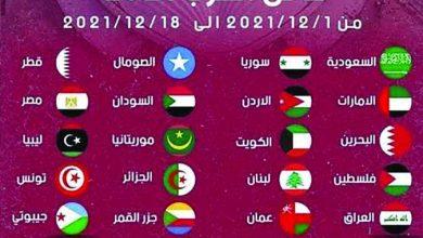 Photo of فيديو: سحب قرعة كأس العرب والمغرب في المجموعة الثالثة