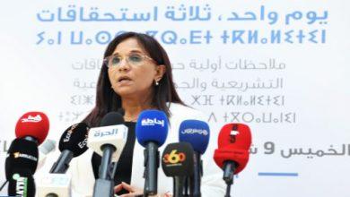 Photo of تقرير: المجلس الوطني لحقوق الإنسان يثمن احترام دورية وانتظام الانتخابات في ظروف استثنائية