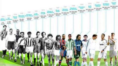 Photo of بالأرقام.. أعلى عقود الانتقال في التاريخ بدأت من 115 يورو ووصلت لـ100 مليون