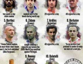 "Photo of أشهر 10 لاعبي كرة قدم ""مدخنين"""