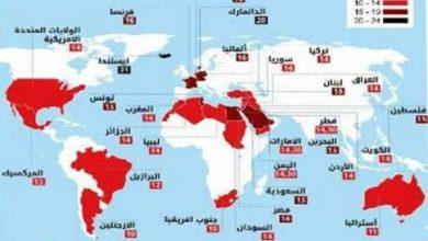 Photo of هذا هو عدد الساعات التي سيصومها المغاربة في رمضان