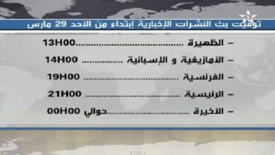 Photo of زيادة ساعة على التوقيت المغربي ابتداء من يوم 29 مارس